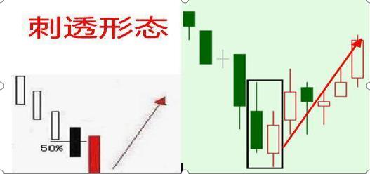 """中國股市:遇上""""死亡墓碑""""形態,火速清倉逃頂,後市將一瀉千裡-圖4"""