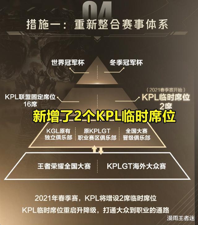 YANG再次離開QG,加盟藍翔俱樂部並擔任賽訓總監,爭奪KPL席位!-圖4