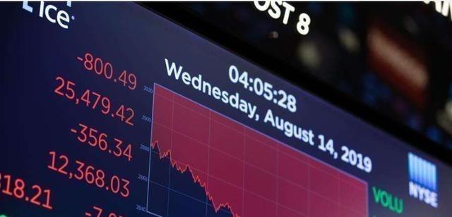 歐美股市集體大漲,10月的上證行情會跟隨大漲,行情好轉嗎?-圖3