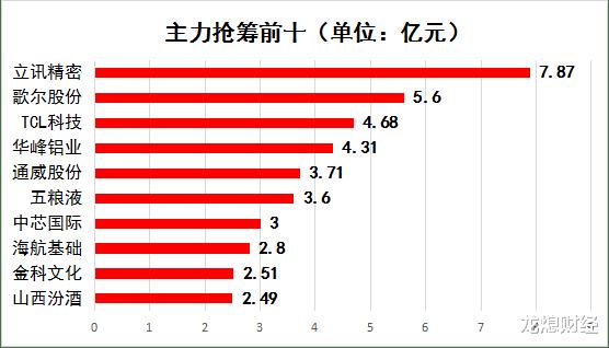 【9-14】本周上漲絕不可貪心和僥幸(9月第2周周報)-圖7