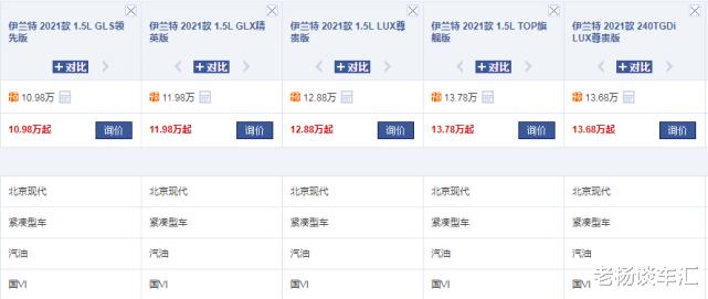 新款現代伊蘭特亮相北京車展,油耗5.2L配大溜背,10.98萬帶國六-圖2
