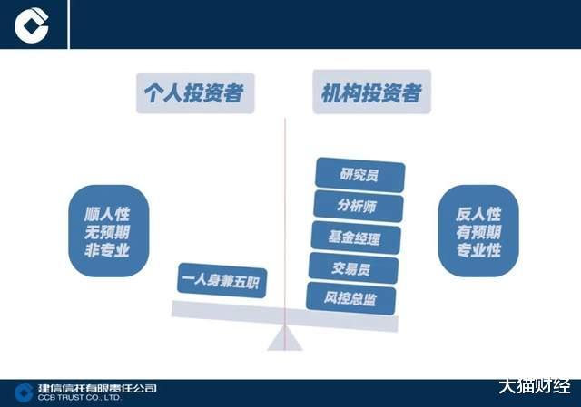 """2021年投資""""穩""""字當頭,大類資產配置關鍵點你get瞭嗎?-圖7"""