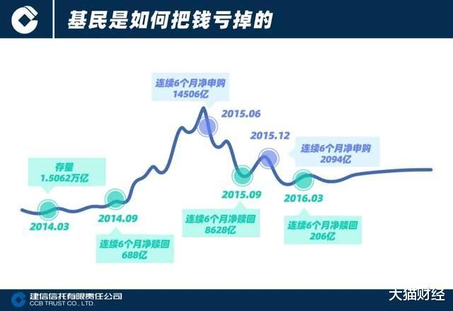 """2021年投資""""穩""""字當頭,大類資產配置關鍵點你get瞭嗎?-圖5"""