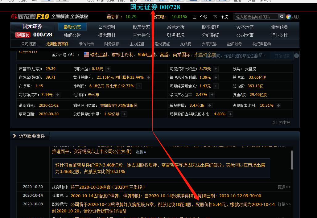 國元證券今日到底發生瞭什麼?-圖5
