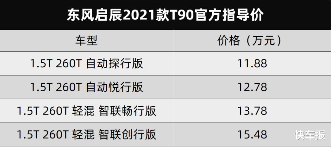 捷途新款X70 PLUS預售,東風啟辰新款T90上市...丨今日車聞-圖9