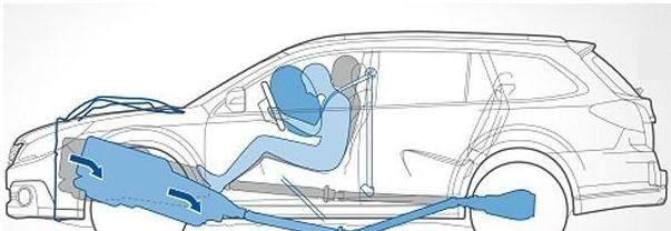 工信部:SUV相對轎車會更安全-圖3