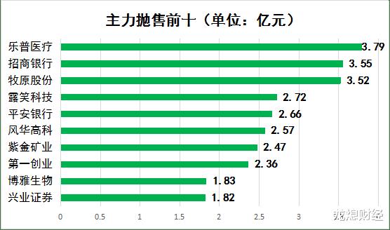 【9-14】本周上漲絕不可貪心和僥幸(9月第2周周報)-圖8