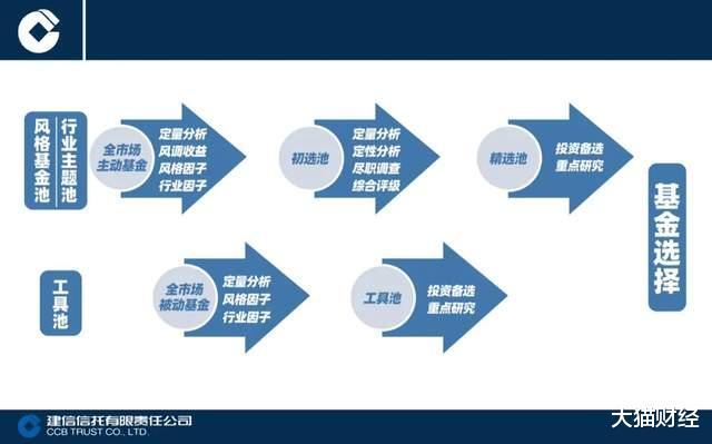 """2021年投資""""穩""""字當頭,大類資產配置關鍵點你get瞭嗎?-圖8"""