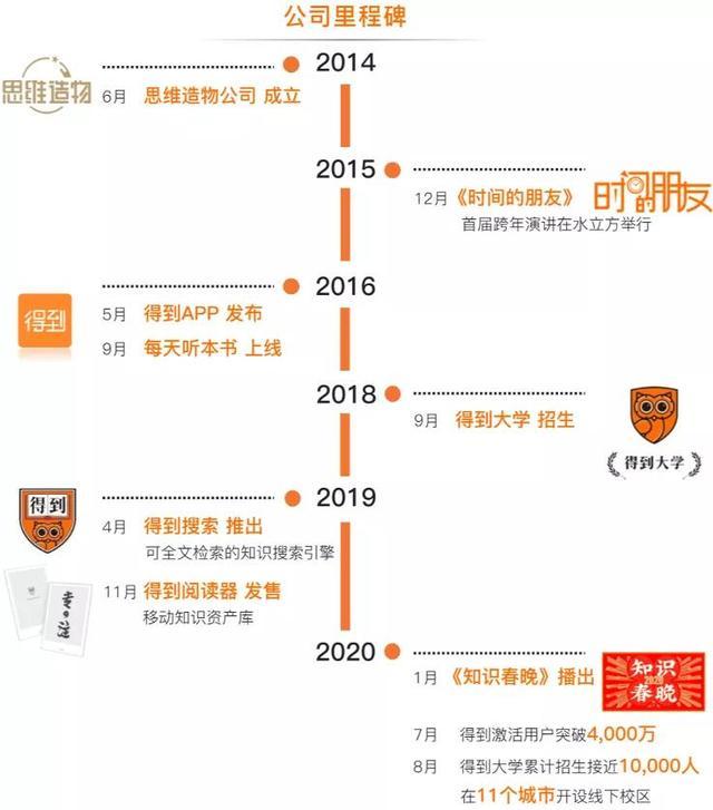 央視主持人離職創業,如今年入6億,沖刺A股-圖4