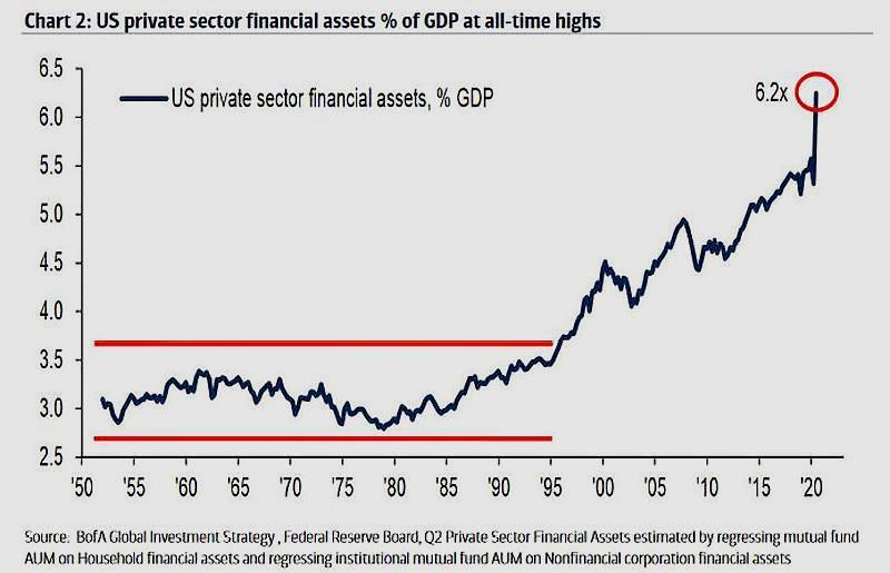耶倫:美國實行負利率是早晚的事,美國退回金本位或正邁出重要一步-圖8