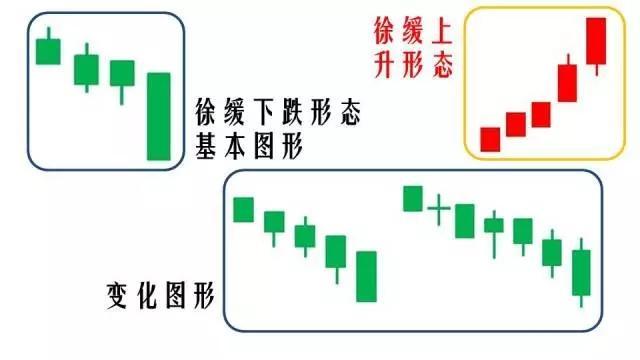 """中國股市:突然這麼一跌,""""狂風暴雨""""真的來瞭嗎?看完不敢相信-圖4"""