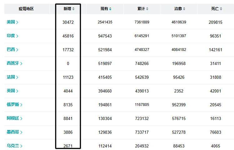 賈康:中國經濟明年增速有望重回8%!改革與發展結合,是重點!-圖3
