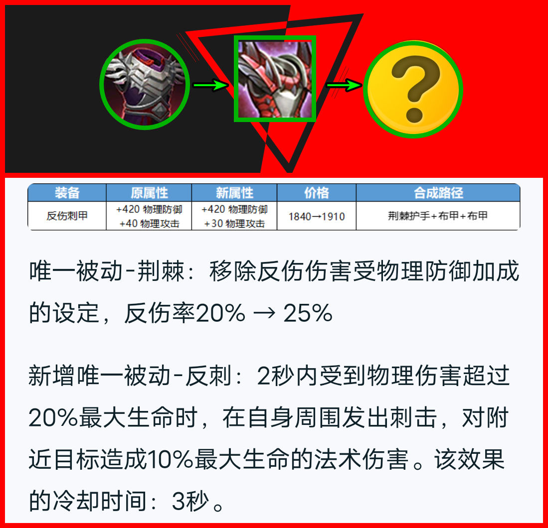 王者榮耀8.17爆料:綠甲改名回歸,反甲重做,魔女無盡削弱-圖4