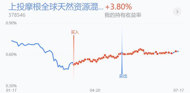 隔夜這幾個信號這樣走,A股漲勢或延續-圖4