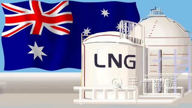 中國買傢不再青睞?澳大利亞下調預期:液化天然氣收入或暴跌35%-圖2
