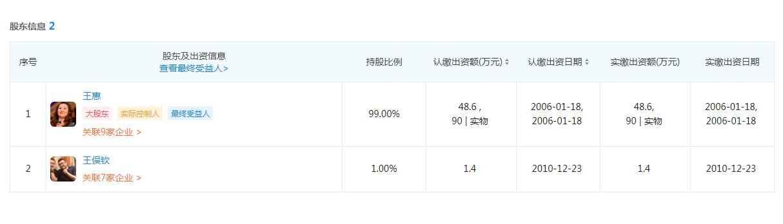 """""""德雲社創始人""""刪除李菁,為何他和張文順在德雲社沒有股份-圖8"""