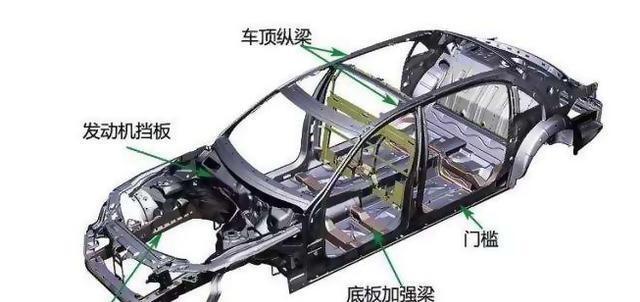 「微型卡車」選車知識:五菱小卡&榮光新卡·為什麼不建議選擇?-圖3