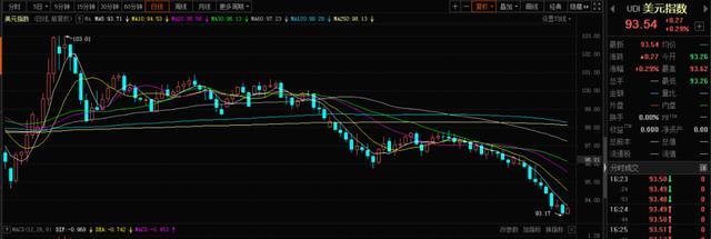 全球股市突然跳水,到底發生瞭什麼?-圖7