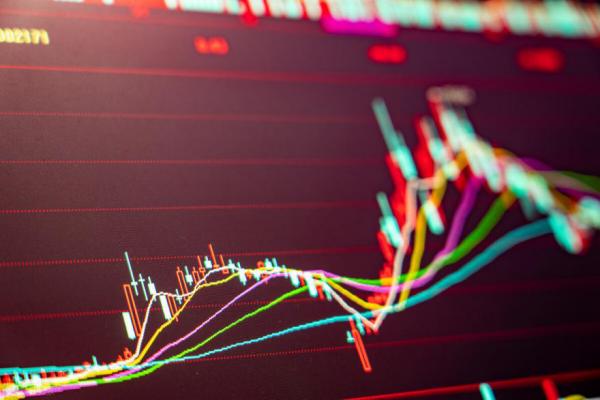 國際金價暴跌40美元/盎司的背後,黃金牛市已經結束?-圖4
