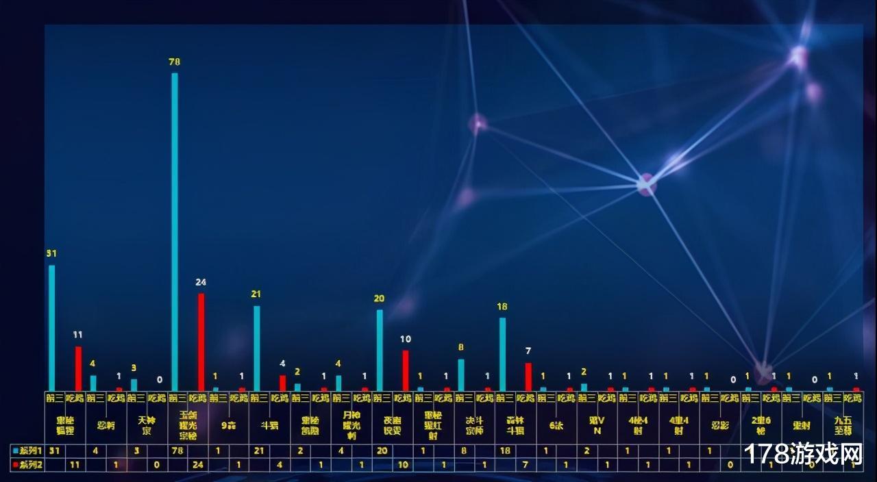 雲頂之弈:玉劍耀光登頂,夜幽銳雯強勢歸來-圖4