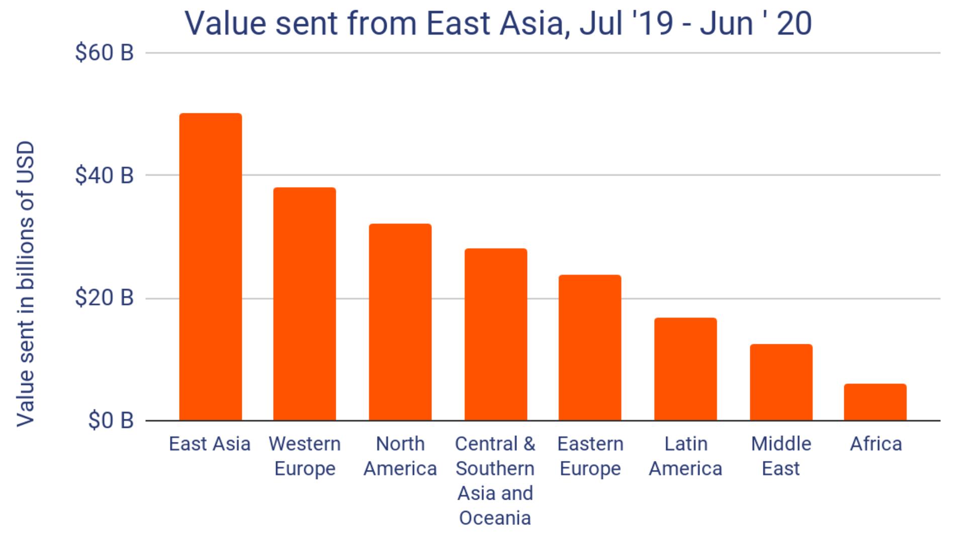 500億美元的加密貨幣流出中國-圖2