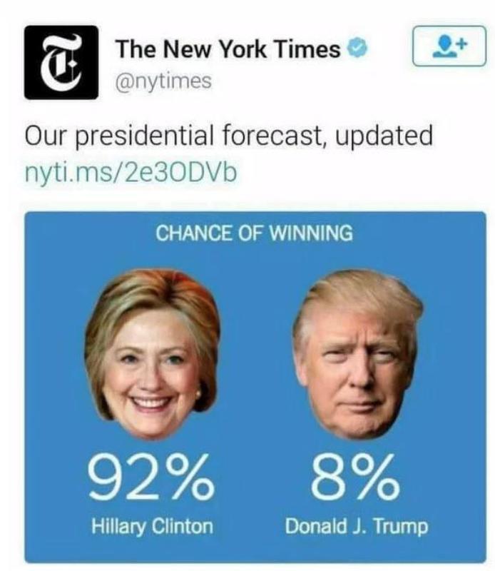 """摩根大通:""""特朗普的勝利將為市場帶來巨大驚喜""""-圖2"""