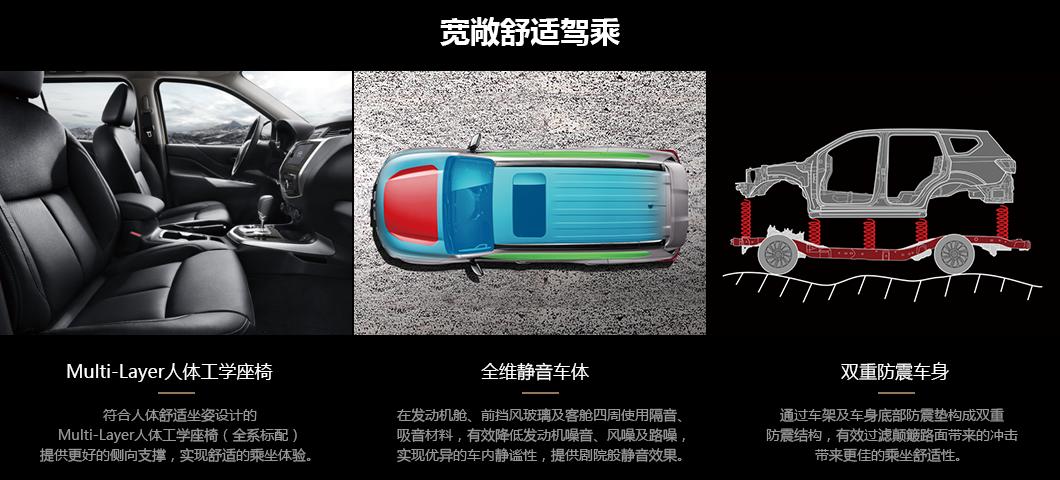 15萬以內 僅有的兩款大空間自動擋 合資SUV 你會選誰?-圖4