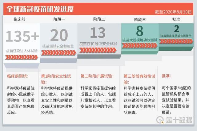 6.1億元,巴西向中國采購4600萬劑疫苗!越南等10國獲優先供應-圖5