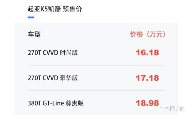 起亞K5凱酷開啟預售!當看到價格,網友:比帕薩特良心-圖2