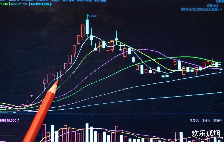 A股延續漲勢!明日即將公佈重要數據 大盤有望迎來中陽-圖2