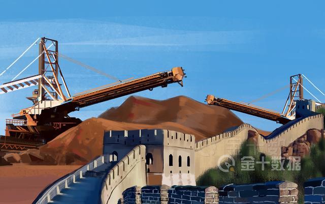 澳大利亞沒機會瞭!鐵礦石漲價60%,中國市場價格卻未被抬高-圖2