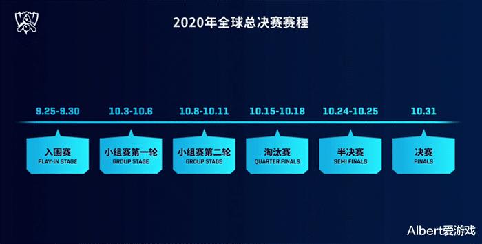 LCK夏季賽決賽DWGvsDRX, 各大解說紛紛預測,T1仍有希望進S10-圖5