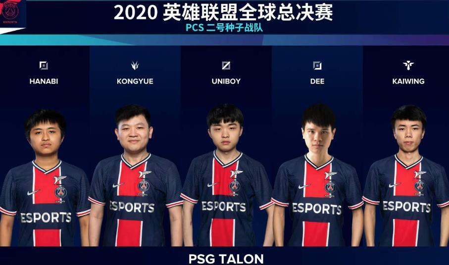 遊戲日報專訪LGD.Langx:沒有電競選手不想贏,LPL另外3隊非常強-圖5