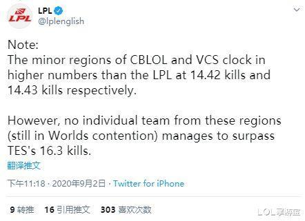 LOL 血腥程度排行:LPL四大賽區第一,TES全球主要賽區中位列第二-圖4