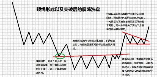 一位交易高手的投資感悟:你交易的頻次越多,說明你越不會賺錢-圖3