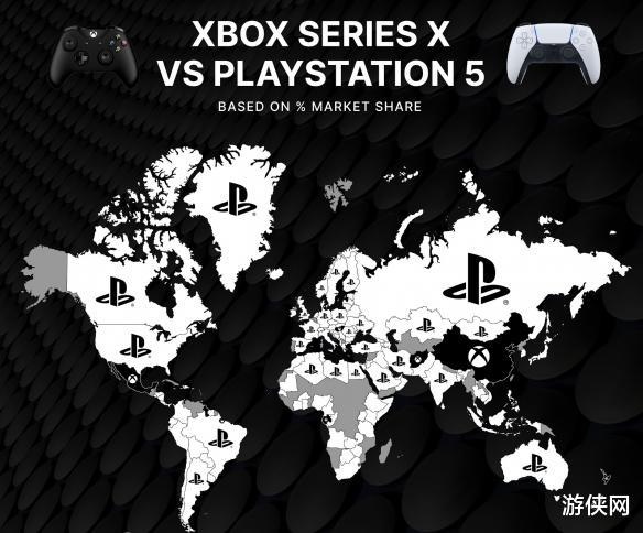 豹女出装_主机大战谁能赢?全球84%的国家PS5需求量比XSX高-第2张图片-游戏摸鱼怪