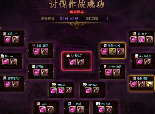 DNF:大碩打團遇歐皇,禮盒出改5史詩太刀,拍賣行價值10E金幣-圖2