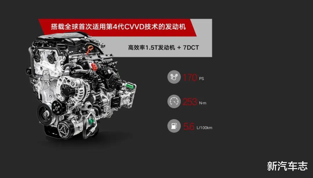 定價19.6萬,鐵瞭心要走高端,起亞K5凱酷再推新車型-圖4