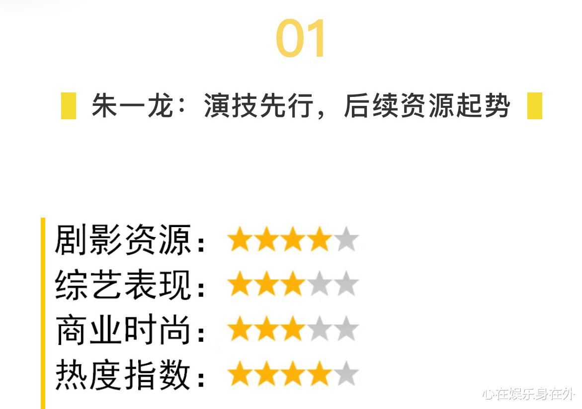 """媒體評""""新四大偶像小生"""",蔡徐坤影視資源虐,肖戰有兩個弱項-圖2"""
