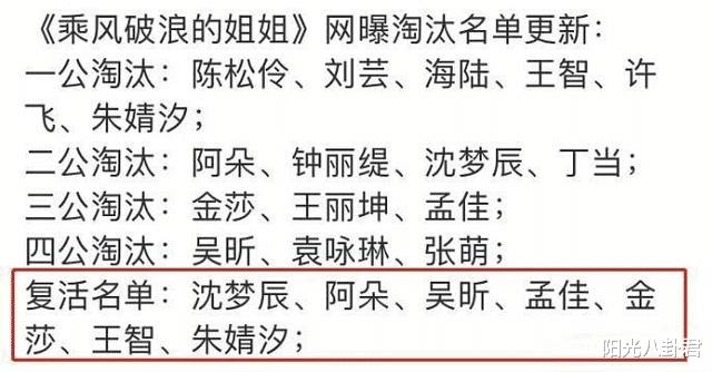 《乘風破浪》第五次公演結果曝光:黃聖依白冰被淘汰,寧靜疑因節目組失誤現場發飆-圖2