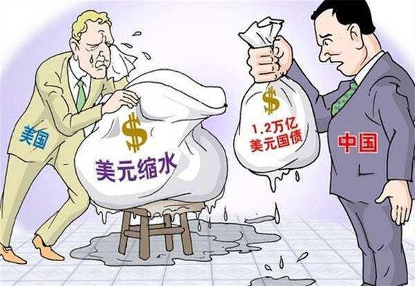 中國借給美國那麼多錢,不怕收不回來嗎?如今才知道中國做的多明智-圖3