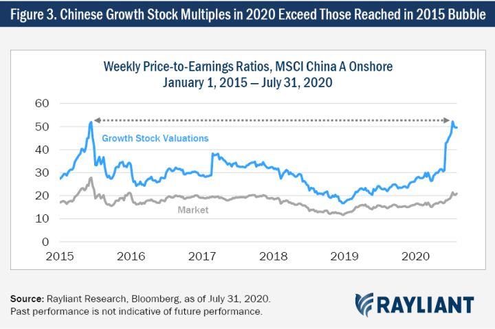 股市下半年會是牛市嗎?-圖5