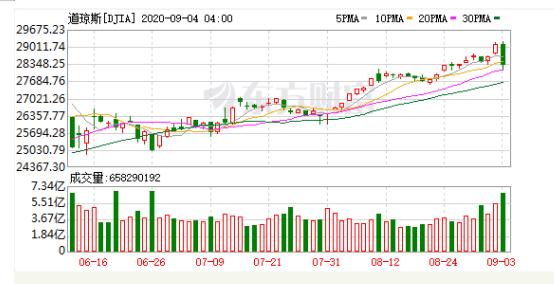 A股中長期向好趨勢未改,每波回調都是入場良機-圖5