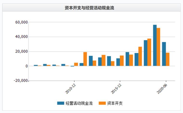 外資和中歐基金同時掃貨,新能源產業鏈隱形龍頭股,股價翻幾倍-圖6