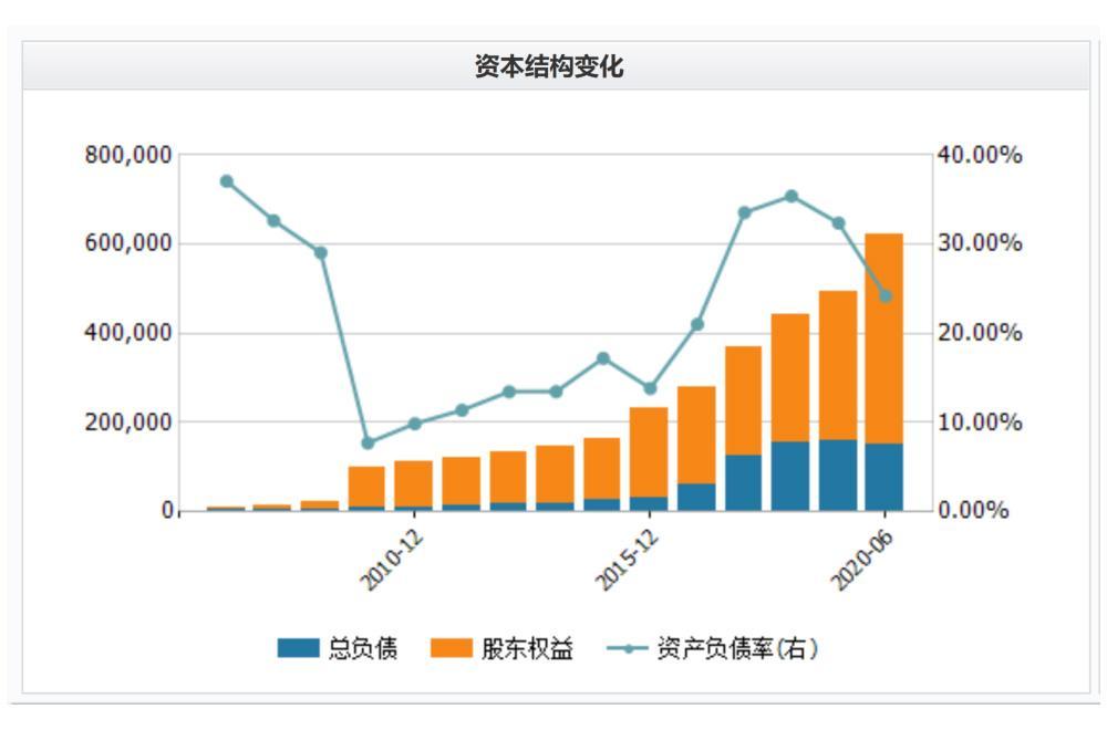 外資和中歐基金同時掃貨,新能源產業鏈隱形龍頭股,股價翻幾倍-圖8