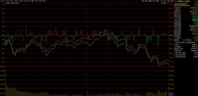 耐心持股不動,技術性高點共振,3500再考慮短線賣出-圖3