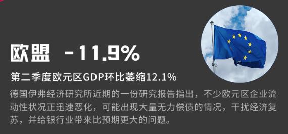 全球二季度經濟告急,2020GDP中國或將破紀錄-圖2