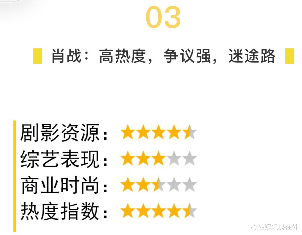 """媒體評""""新四大偶像小生"""",蔡徐坤影視資源虐,肖戰有兩個弱項-圖6"""