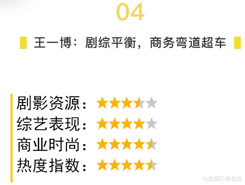 """媒體評""""新四大偶像小生"""",蔡徐坤影視資源虐,肖戰有兩個弱項-圖8"""