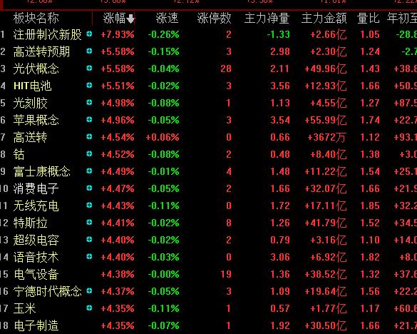 國元證券今日到底發生瞭什麼?-圖2